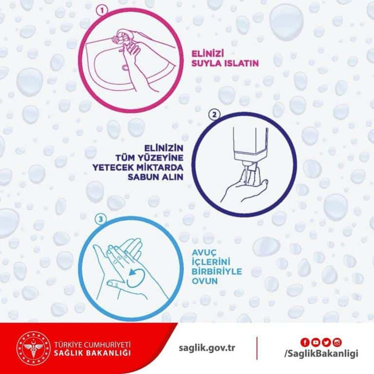 Korona Virüsünden Korunma Yolları (Sağlık Bakanlığı) - Beşiktaş Bilim ve  Sanat Merkezi
